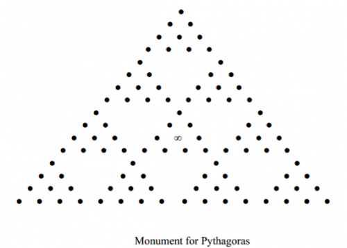Monument for Pythagoras