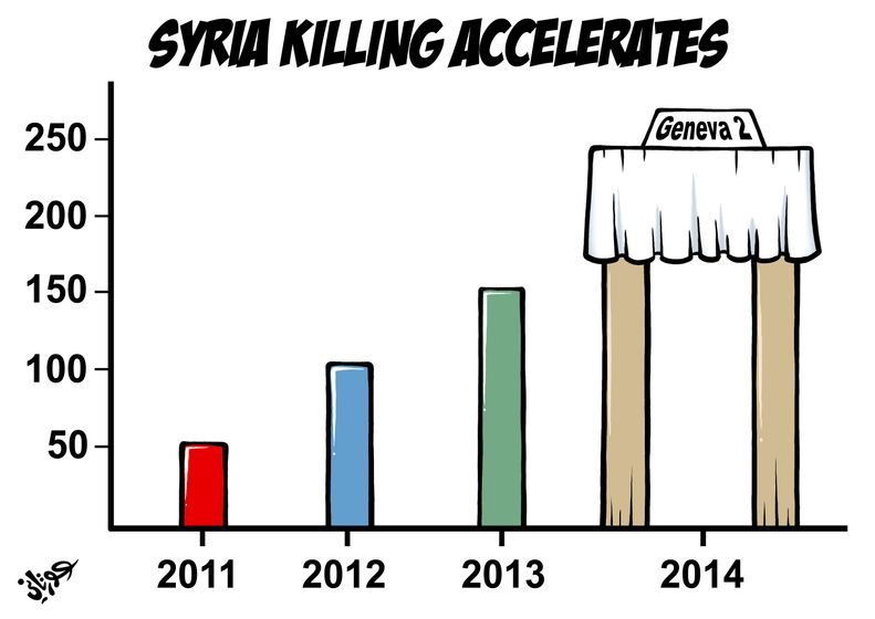 Cartoon: Syria Killing Accelerates