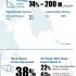 MENA_Holocaust results